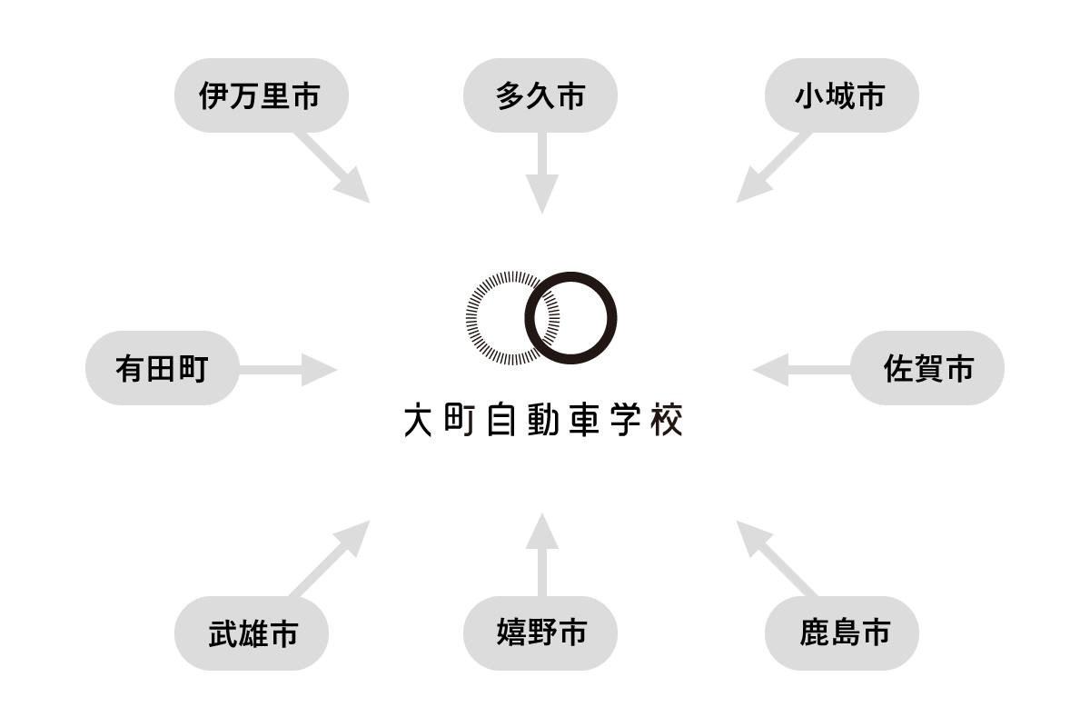 その1・佐賀県内どこからでも通いやすい中央の立地